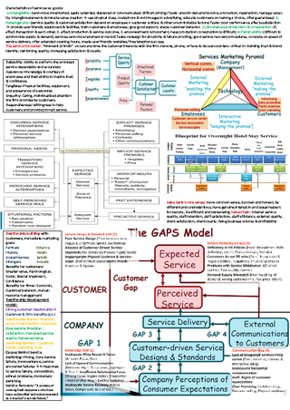 Vorschau: Marketing: Service Sheet
